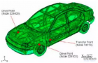 汽车舒适性要求越来越高,如何做好整车模型的振动噪声(NVH)分析?