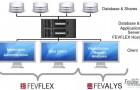 FEV 测试设备系列篇——FEV实验室数据管理系统