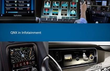 Qt在汽车开发中的应用