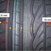 轮胎磨损测试驾驶员辅助系统