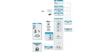 德维创路谱测试系统