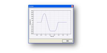 AB Dynamics正弦停滞测试