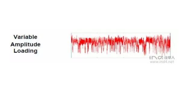 道路模拟试验之频响函数介绍
