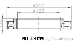 解析重型变速箱范围档齿座热处理变形处理及控制