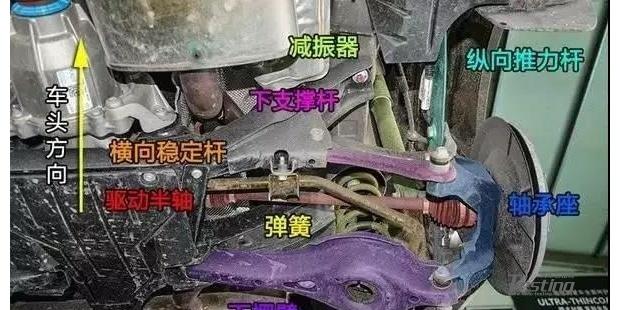 汽车悬架工作原理和调教方法解析