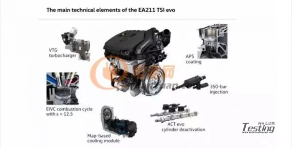 干货:MHEV 48V混合动力技术分析