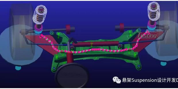 悬架设计-稳定杆系统-稳定杆设计及稳定杆衬套的部分讨论
