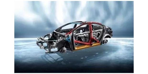 英斯特朗助力汽车轻量化