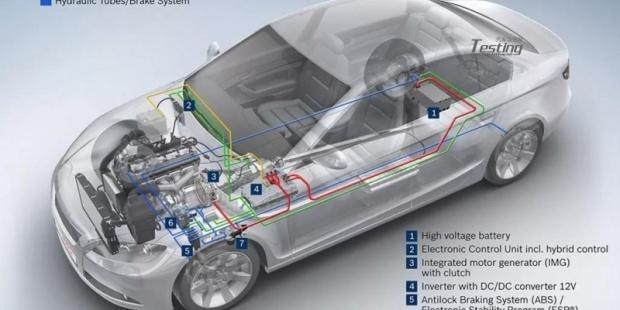 全球四大汽车零部件供应商的新能源电动化转型之路