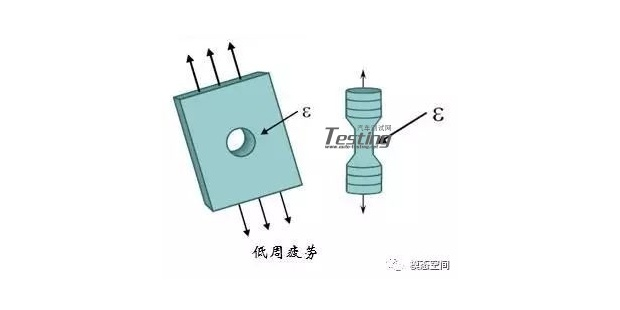 汽车结构件疲劳耐久分析(三):金属疲劳理论之二
