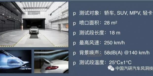中国汽研汽车风洞项目首次亮相央视新闻联播