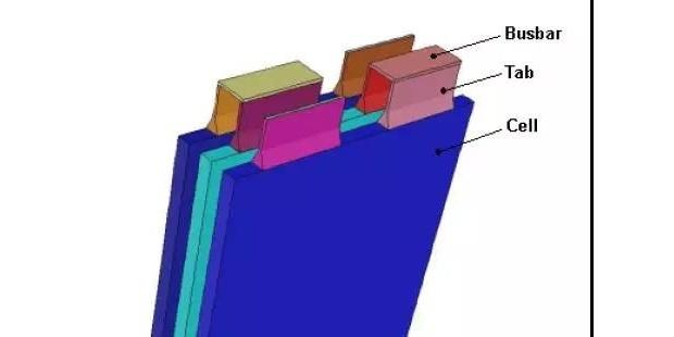 FLUENT电池组放电过程模拟