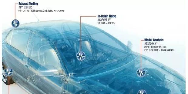 PCB将参加2018汽车NVH控制技术国际研讨会