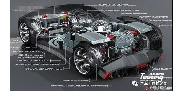 新能源汽车底盘技术揭秘