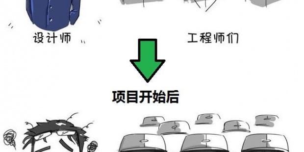 汽车设计VS空气动力学——相爱相杀