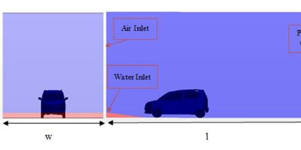 乘用车涉水性能的评价