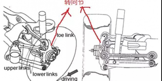 悬架设计中起着关键作用——铝转向节