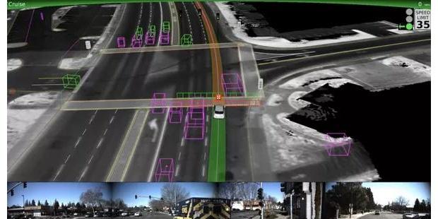 仿真测试能让自动驾驶变得更安全的原因