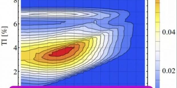 通过现实的风均阻力系数实现准确的燃油经济性预测