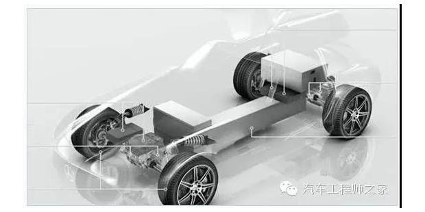 关于电动汽车底盘的革新过程