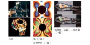 LF/Z-2 型计算机反射偏光器系统用于全域应力分析