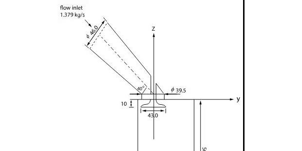 Fluent验证案例15:发动机缸内流动