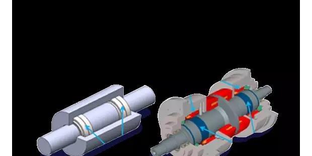 新型高效电机采用 HBM eDrive 测试系统之实时测试结果