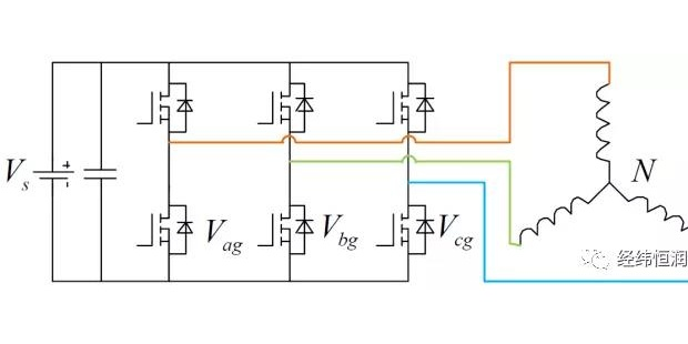 高级逆变器模型