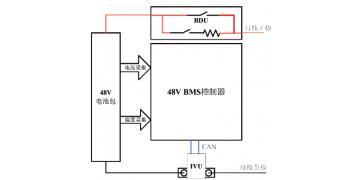 电池管理系统(BMS)解决方案