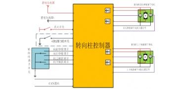 转向柱位置调节控制器——恒润科技
