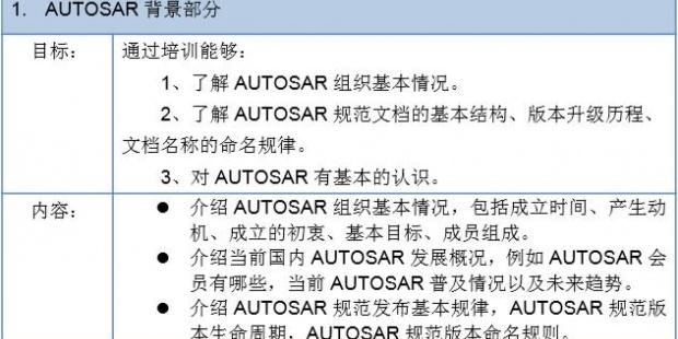 培训邀请函 | AUTOSAR功能使用培训