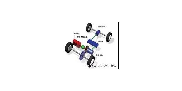 混合动力汽车电机噪声分析和降噪设计