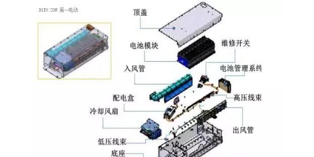 浅析动力电池功能辅件