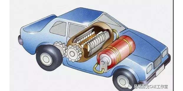 纯电驱动动汽车动力悬置系统NVH匹配要点