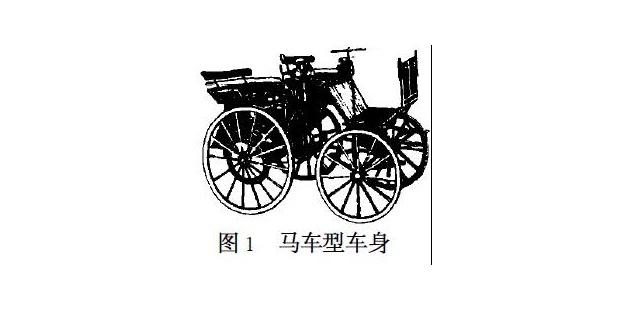 空气动力学在汽车造型设计中的运用