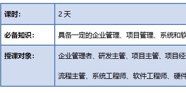培训邀请函 | ISO26262道路车辆功能安全培训