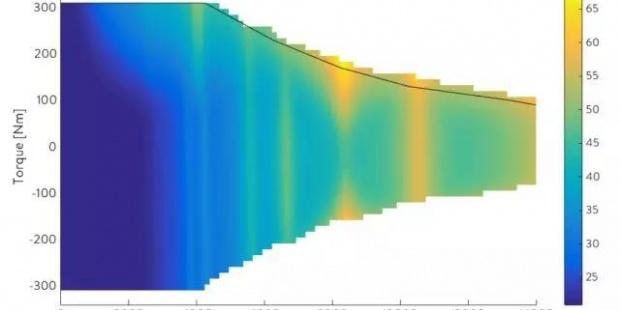 电机振动噪声软件MANATEE更新至1.07版本