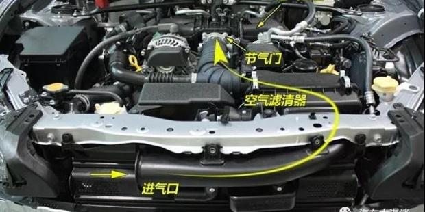 汽车发动机进气与排气系统NVH性能研究