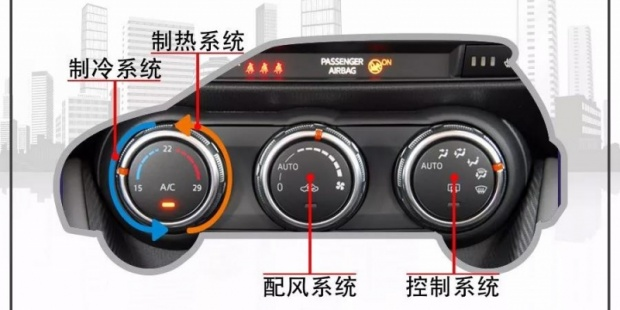 CCRT空调性能评价:买车追求舒适度,怎么能忽略空调性能?