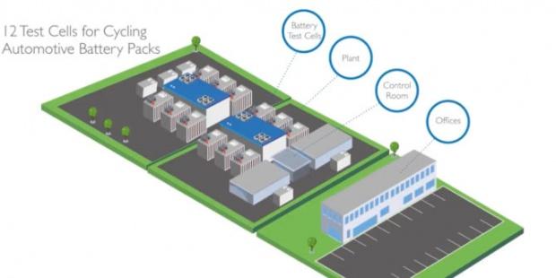 Millbrook扩大电池测试设备的投资
