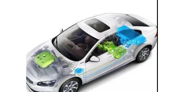 聊一聊新能源汽车测试这件大事