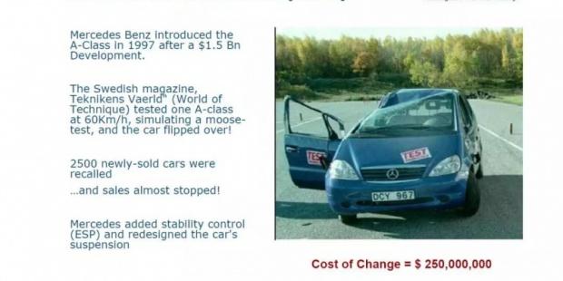 需要有赛车手的能力才能评价的汽车动态性能-handling
