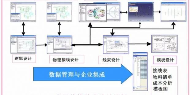 Mentor Capital 电气系统设计平台