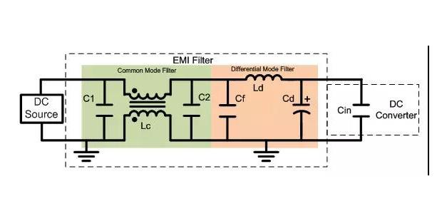 有效降低传导辐射干扰的技巧有哪些?