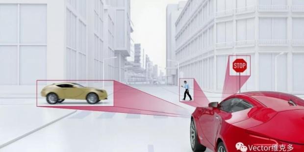 针对驾驶辅助系统的模型在环虚拟测试-BASELABS, TASS, Vector 案例分析