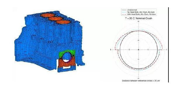 发动机系统中的CAE分析应用