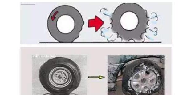 """轮胎的""""驻波""""的现象"""
