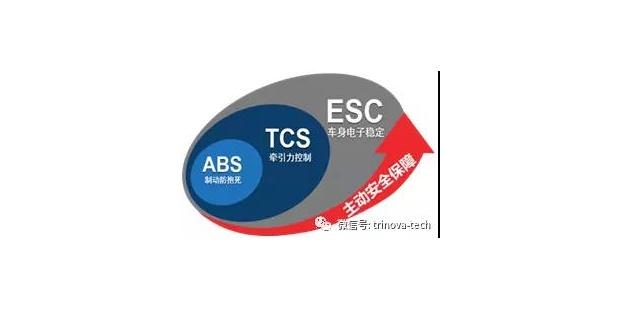 三轴汽车底盘电控综合测试平台