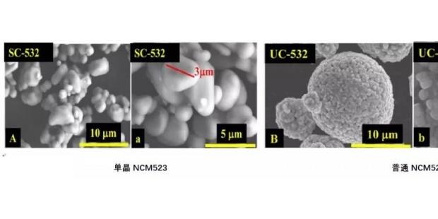 三元单晶材料与二次颗粒三元材料性能对比