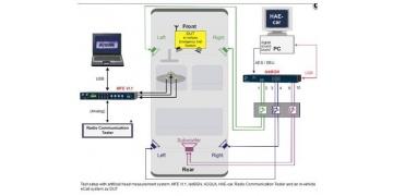 紧急呼叫系统测试(eCall)